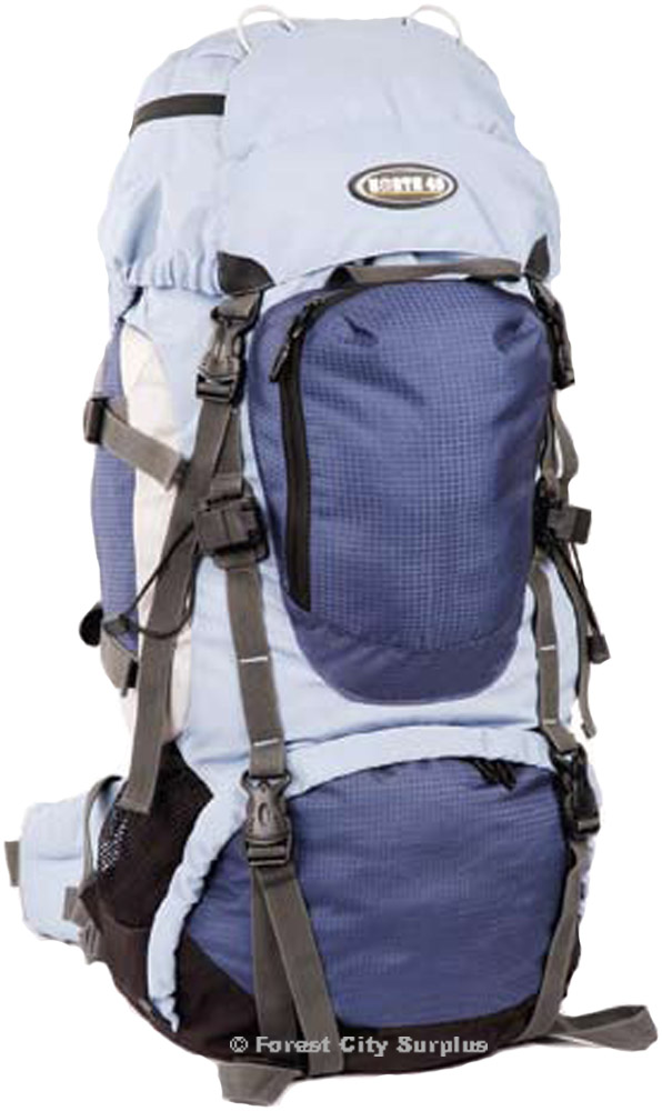 Selecting The Right Backpack